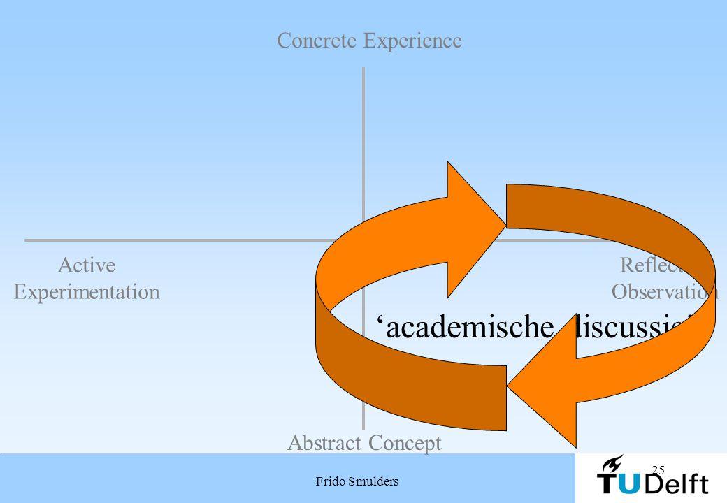 'academische discussie'