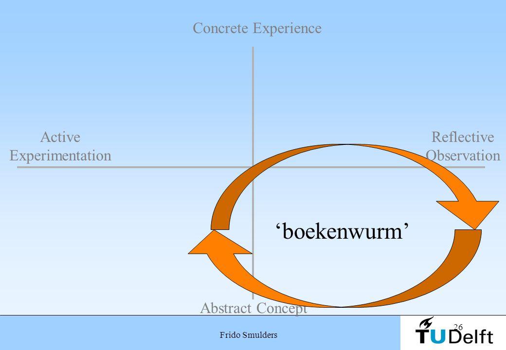 'boekenwurm' Concrete Experience Active Experimentation Reflective