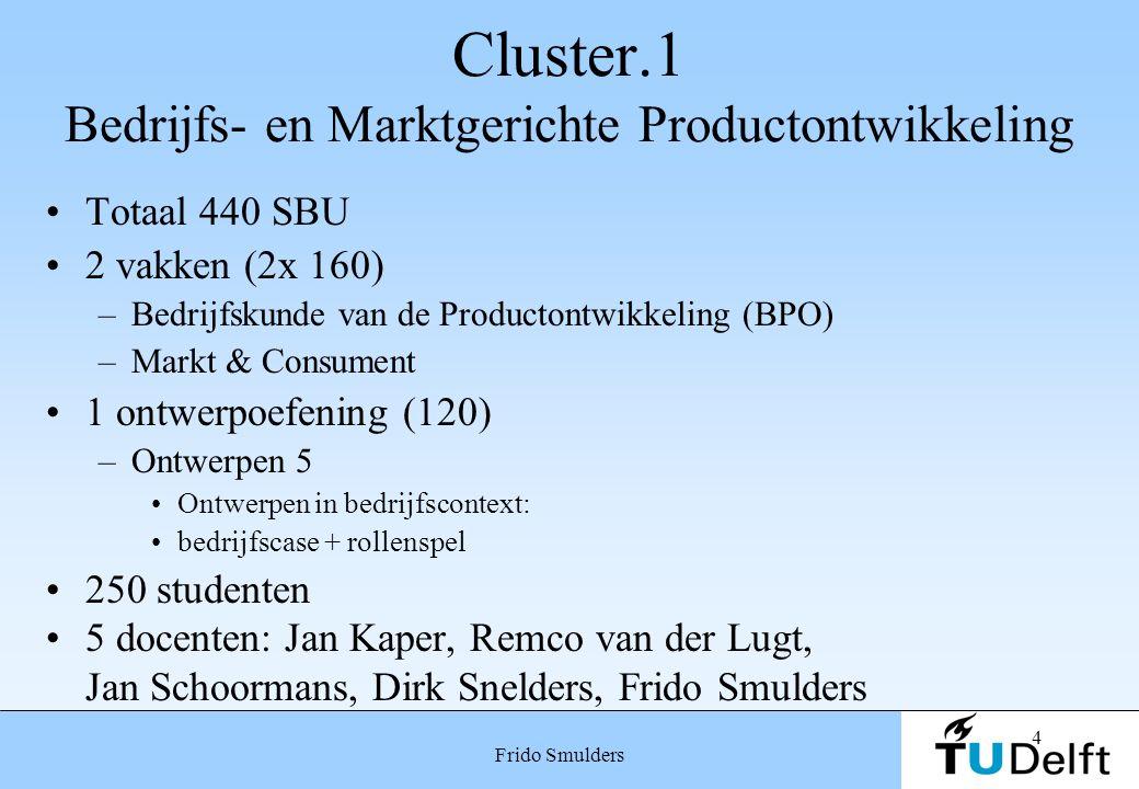 Cluster.1 Bedrijfs- en Marktgerichte Productontwikkeling
