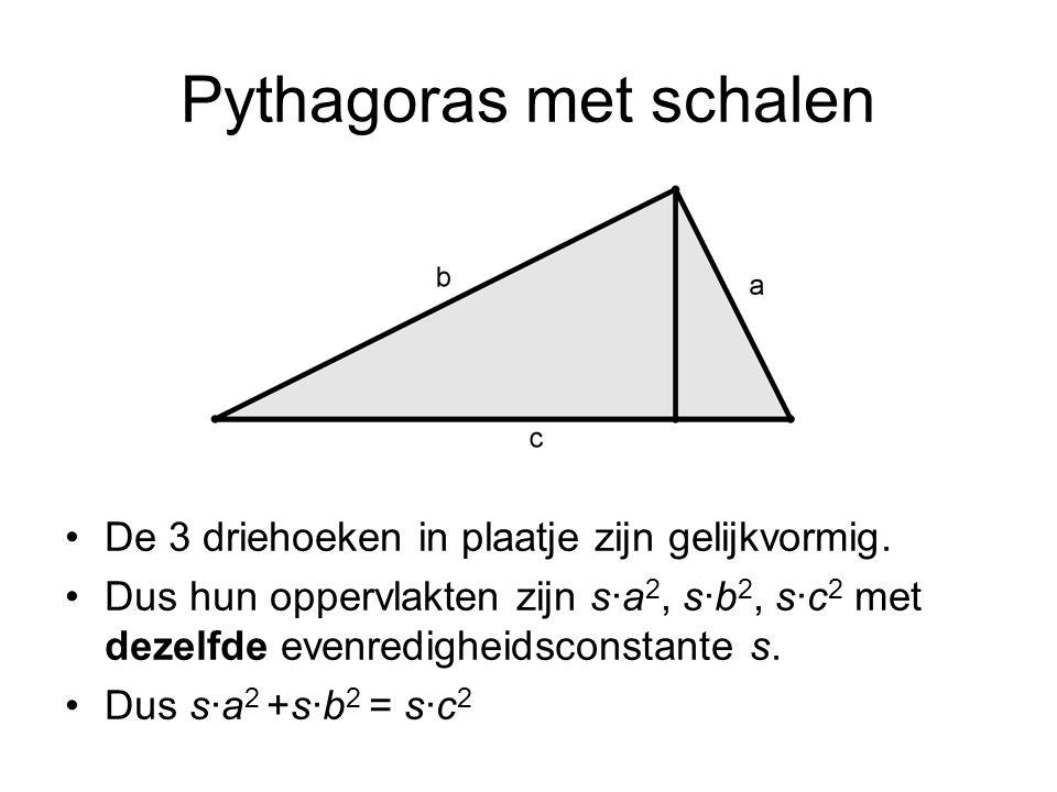 Pythagoras met schalen