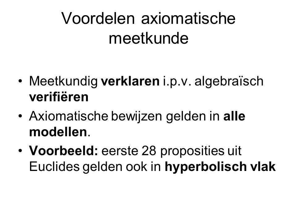 Voordelen axiomatische meetkunde