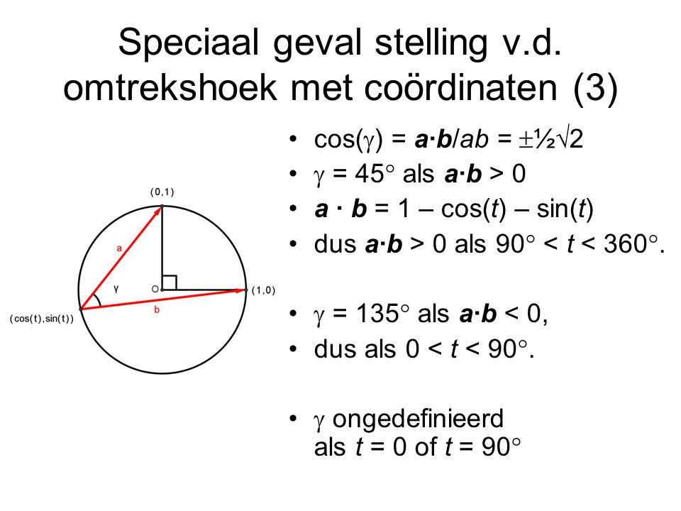 Speciaal geval stelling v.d. omtrekshoek met coördinaten (3)