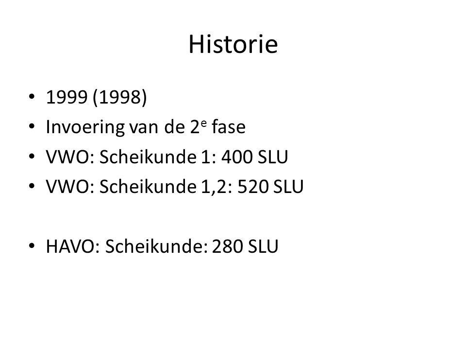 Historie 1999 (1998) Invoering van de 2e fase