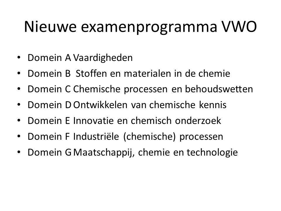 Nieuwe examenprogramma VWO