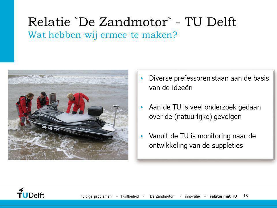 Relatie `De Zandmotor` - TU Delft