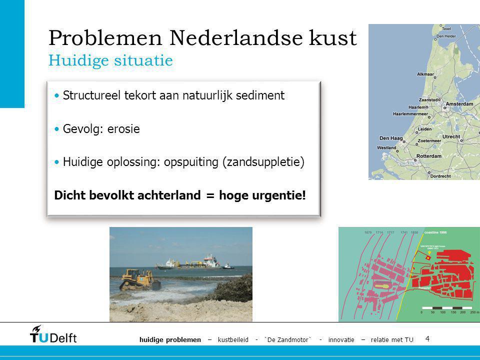 Problemen Nederlandse kust