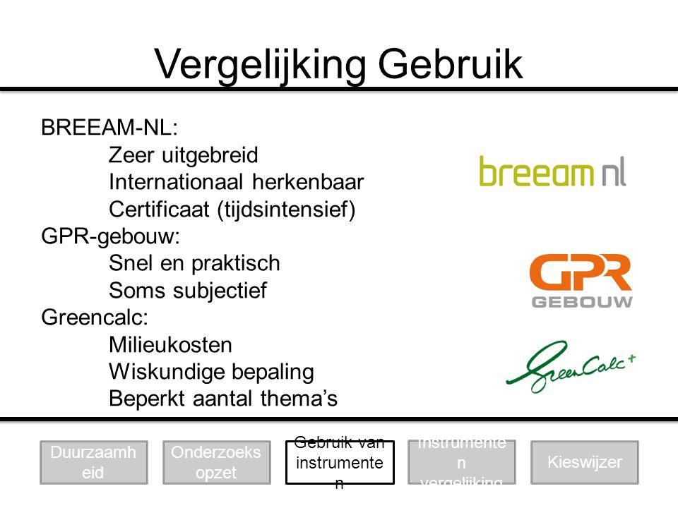 Vergelijking Gebruik BREEAM-NL: Zeer uitgebreid