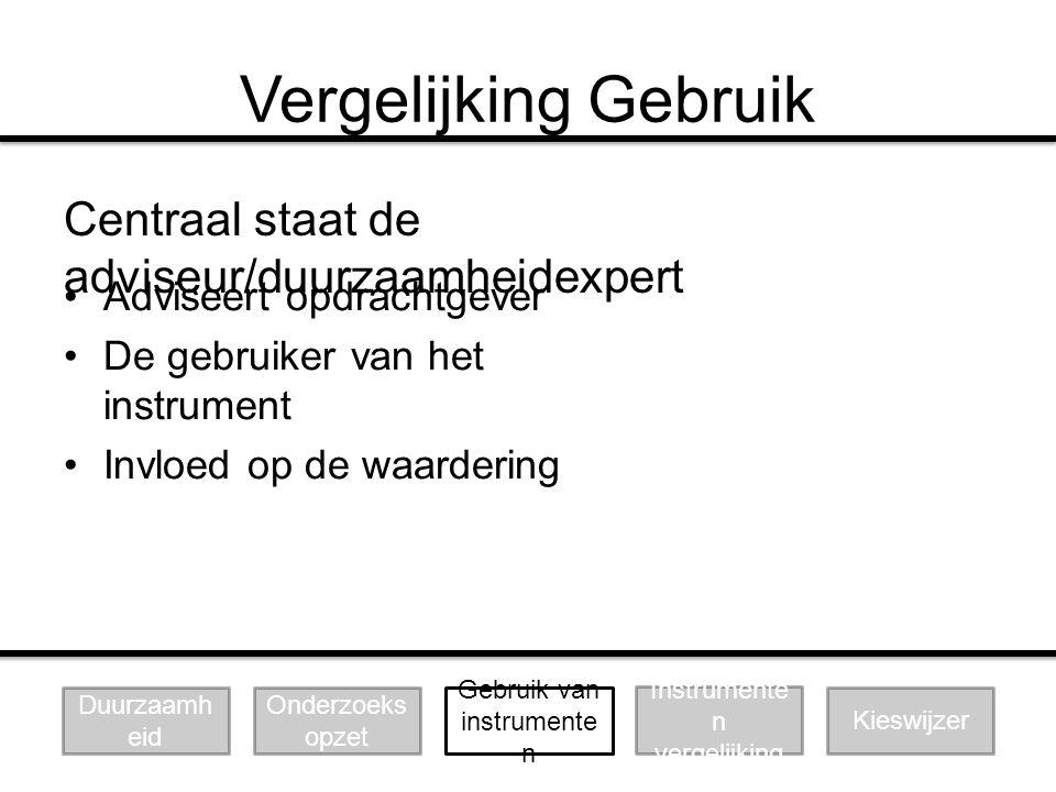 Vergelijking Gebruik Centraal staat de adviseur/duurzaamheidexpert