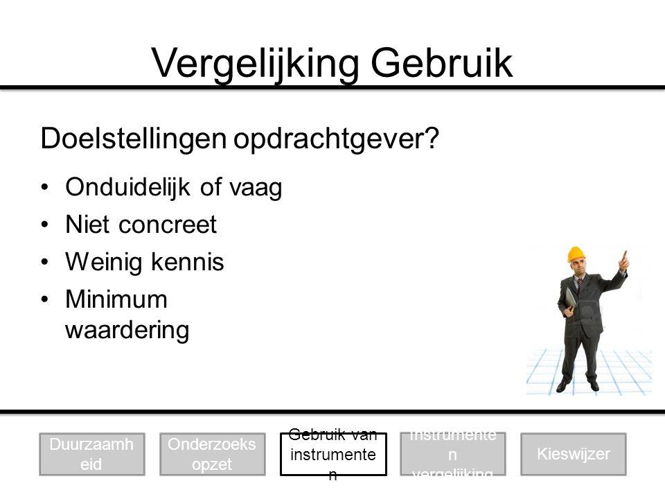 Vergelijking Gebruik Doelstellingen opdrachtgever Onduidelijk of vaag