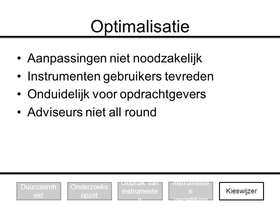Optimalisatie Aanpassingen niet noodzakelijk