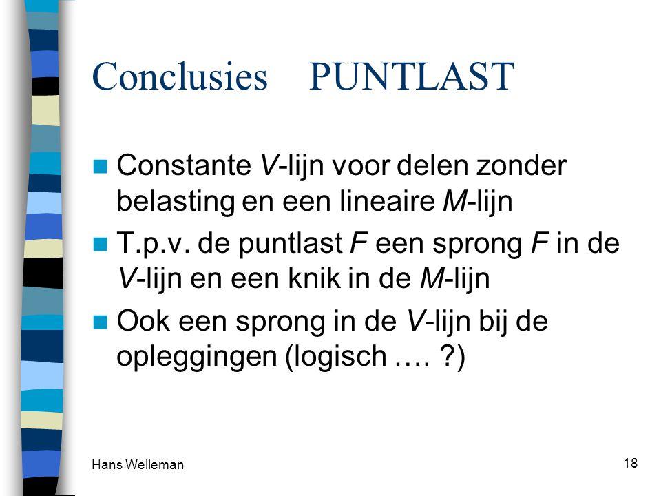 Conclusies PUNTLAST Constante V-lijn voor delen zonder belasting en een lineaire M-lijn.