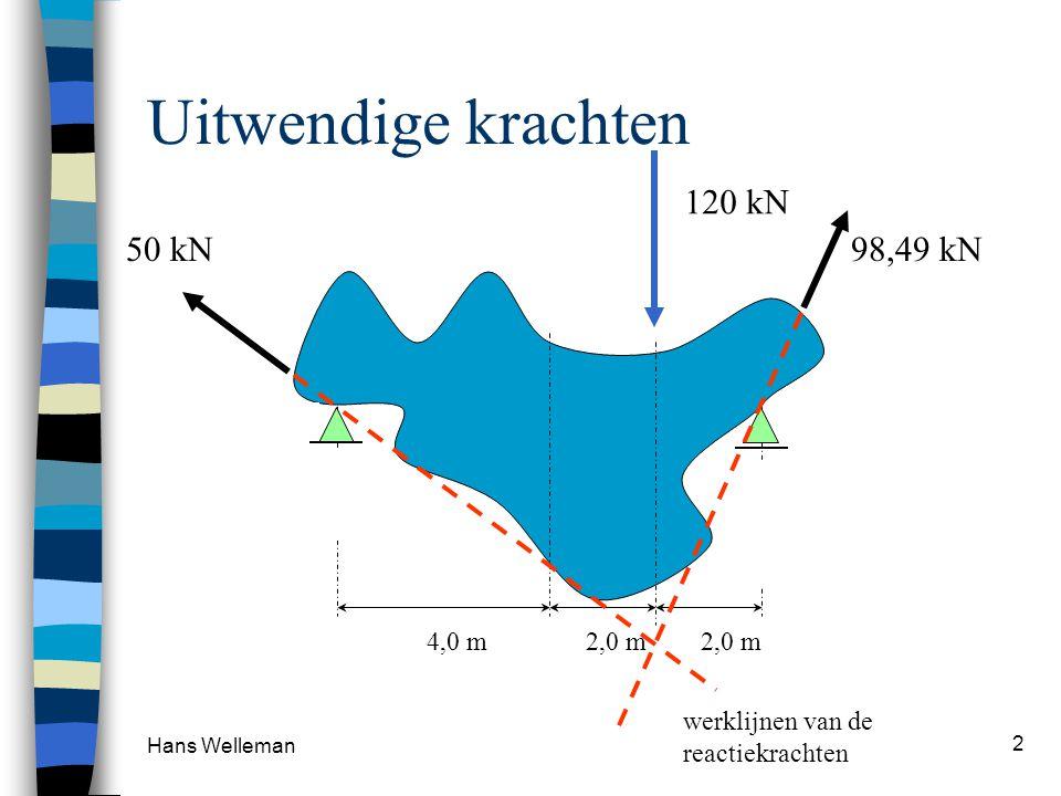 Uitwendige krachten 120 kN 98,49 kN 50 kN 40 kN 90 kN 30 kN 40 kN