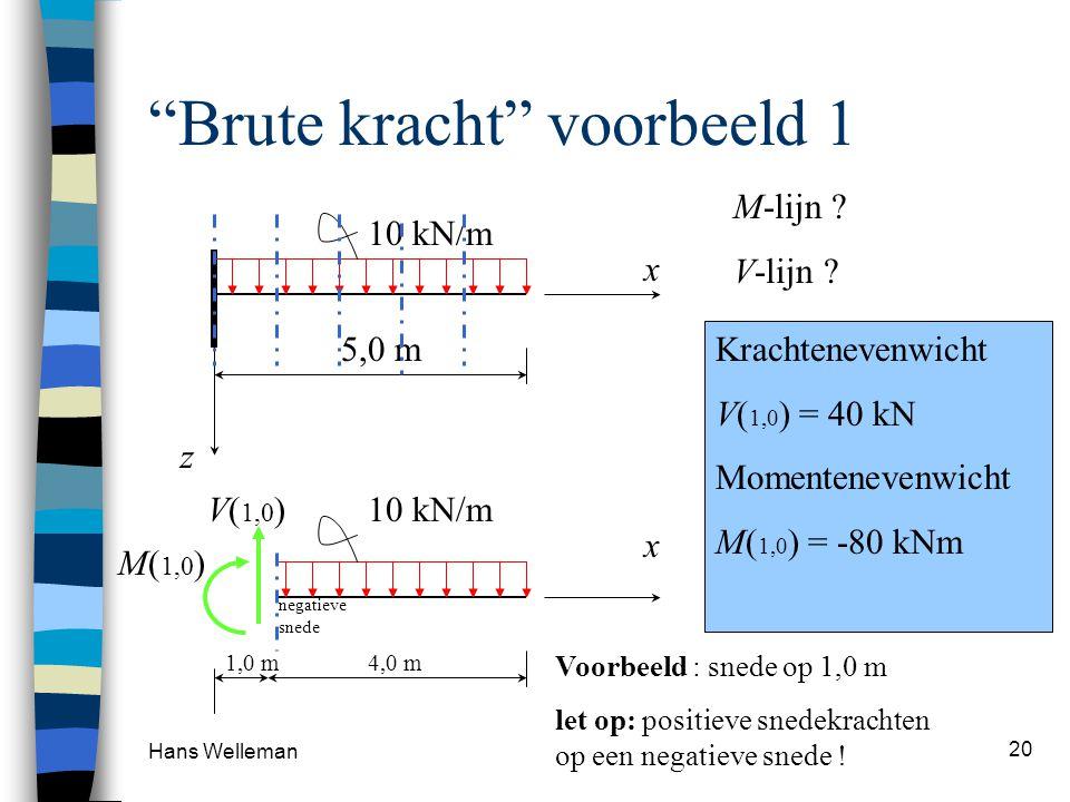 Brute kracht voorbeeld 1