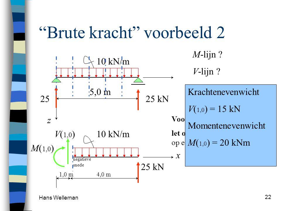 Brute kracht voorbeeld 2