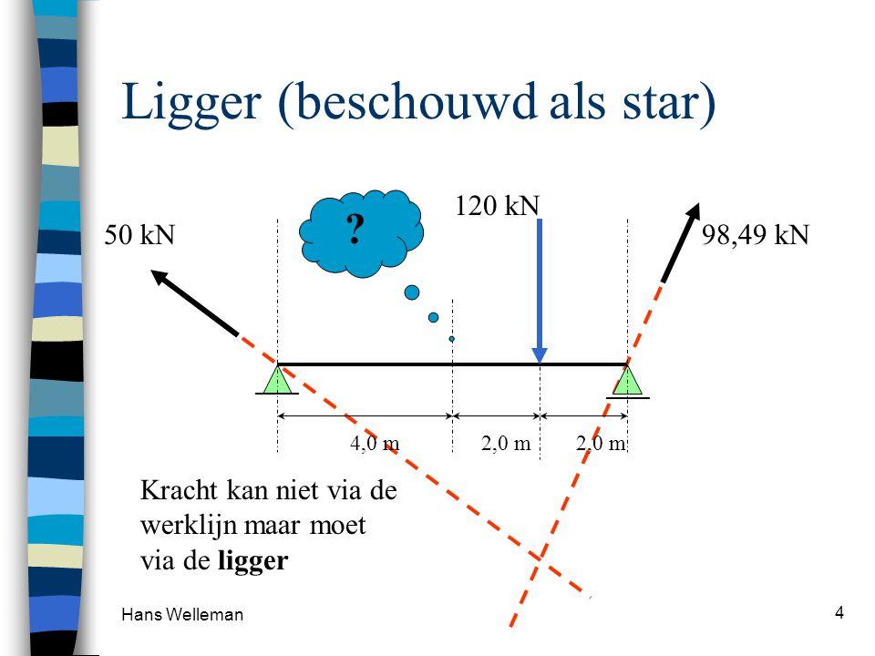 Ligger (beschouwd als star)