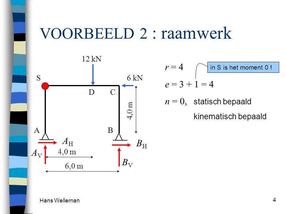 VOORBEELD 2 : raamwerk r = 4 e = 3 + 1 = 4 n = 0, statisch bepaald AH