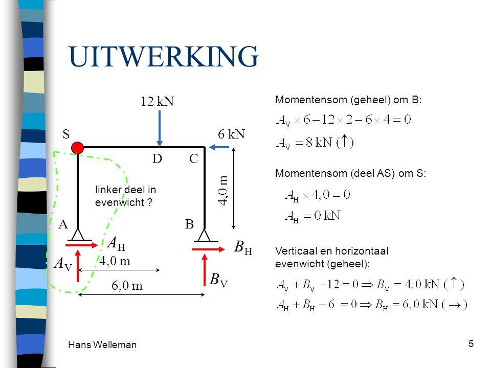 UITWERKING AH BH AV BV 12 kN 6,0 m 4,0 m S A B C D 6 kN