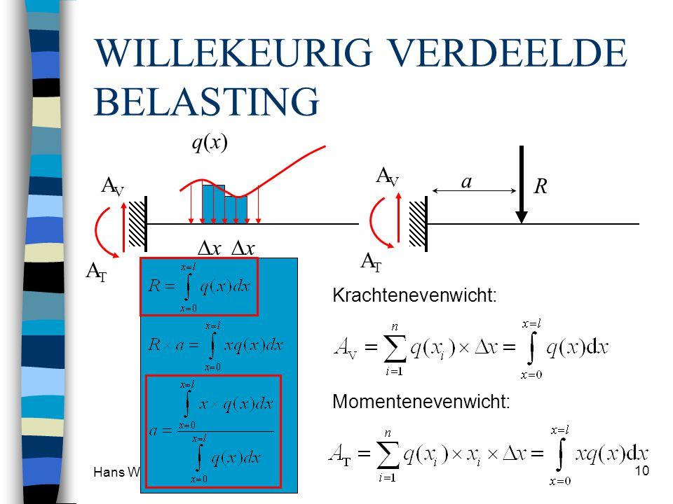 WILLEKEURIG VERDEELDE BELASTING