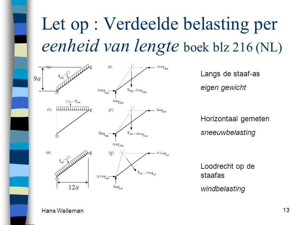 Let op : Verdeelde belasting per eenheid van lengte boek blz 216 (NL)
