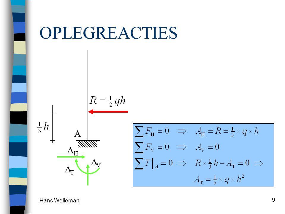 OPLEGREACTIES A AH AV AT Hans Welleman