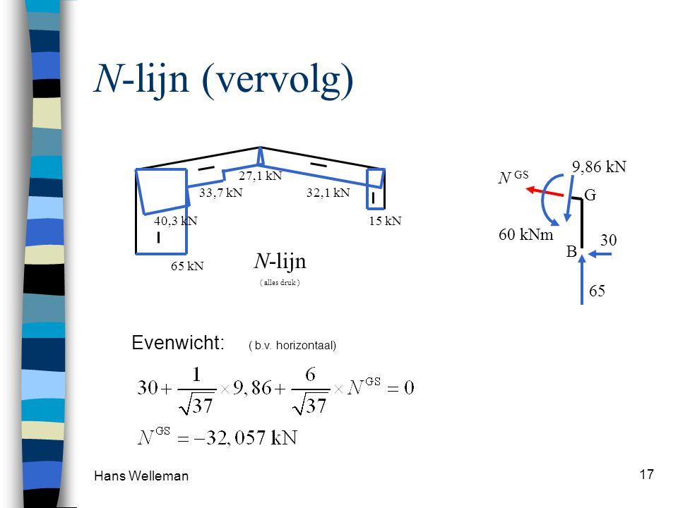 N-lijn (vervolg) N-lijn Evenwicht: ( b.v. horizontaal) 9,86 kN N GS G