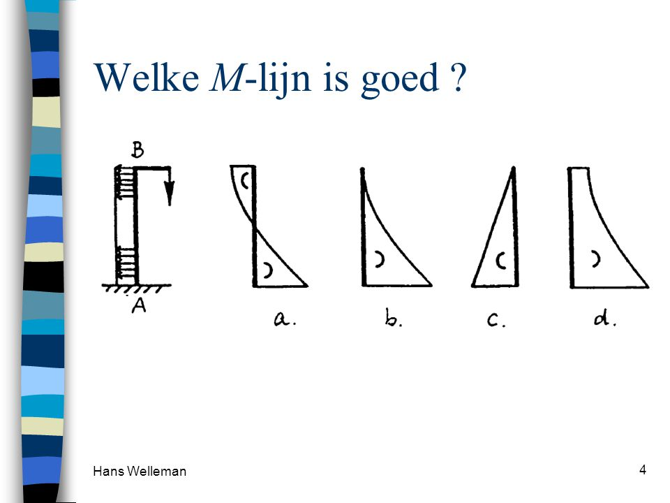 Welke M-lijn is goed Hans Welleman
