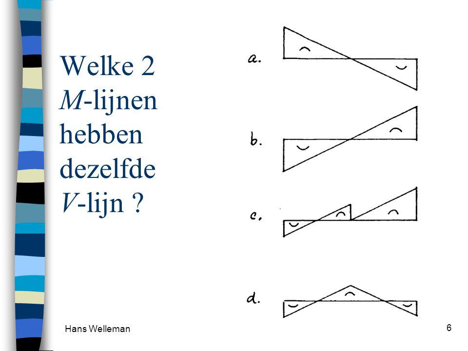 Welke 2 M-lijnen hebben dezelfde V-lijn