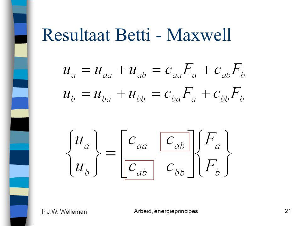 Resultaat Betti - Maxwell