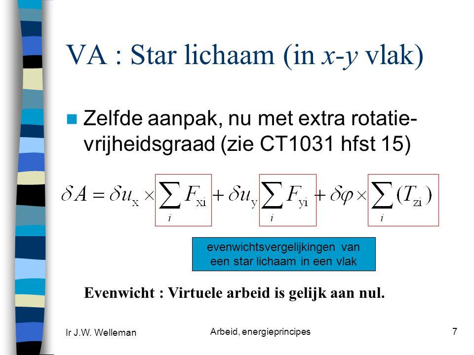 VA : Star lichaam (in x-y vlak)
