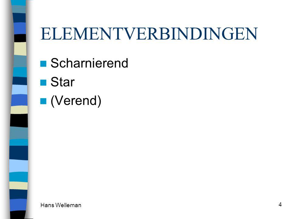 ELEMENTVERBINDINGEN Scharnierend Star (Verend) Hans Welleman
