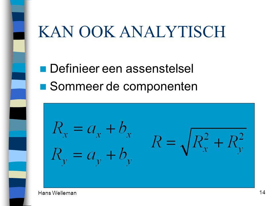 KAN OOK ANALYTISCH Definieer een assenstelsel Sommeer de componenten y