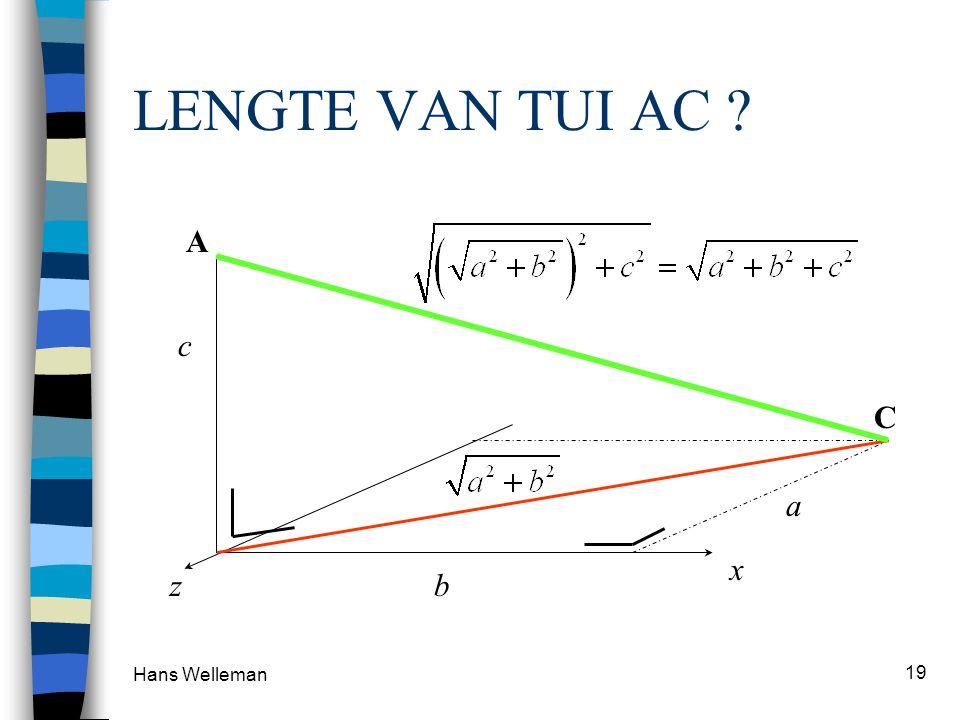 LENGTE VAN TUI AC A c C a x z b Hans Welleman