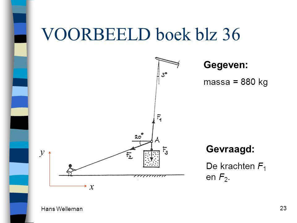 VOORBEELD boek blz 36 Gegeven: Gevraagd: y x massa = 880 kg