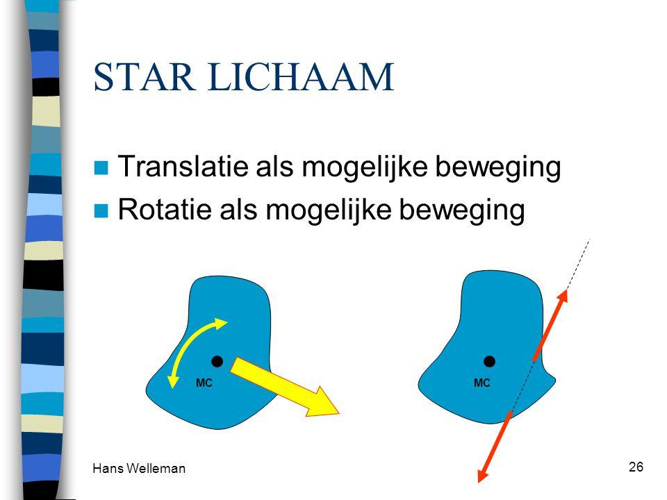 STAR LICHAAM Translatie als mogelijke beweging