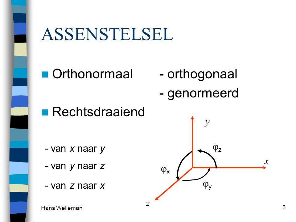 ASSENSTELSEL Orthonormaal - orthogonaal - genormeerd Rechtsdraaiend y