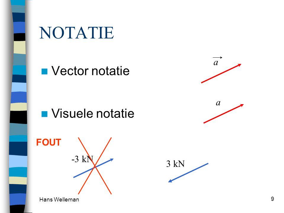 NOTATIE Vector notatie Visuele notatie a a FOUT -3 kN 3 kN