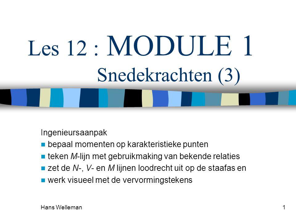 Les 12 : MODULE 1 Snedekrachten (3)
