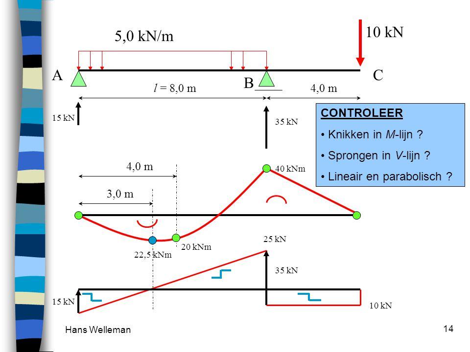 10 kN 5,0 kN/m A C B l = 8,0 m 4,0 m CONTROLEER Knikken in M-lijn