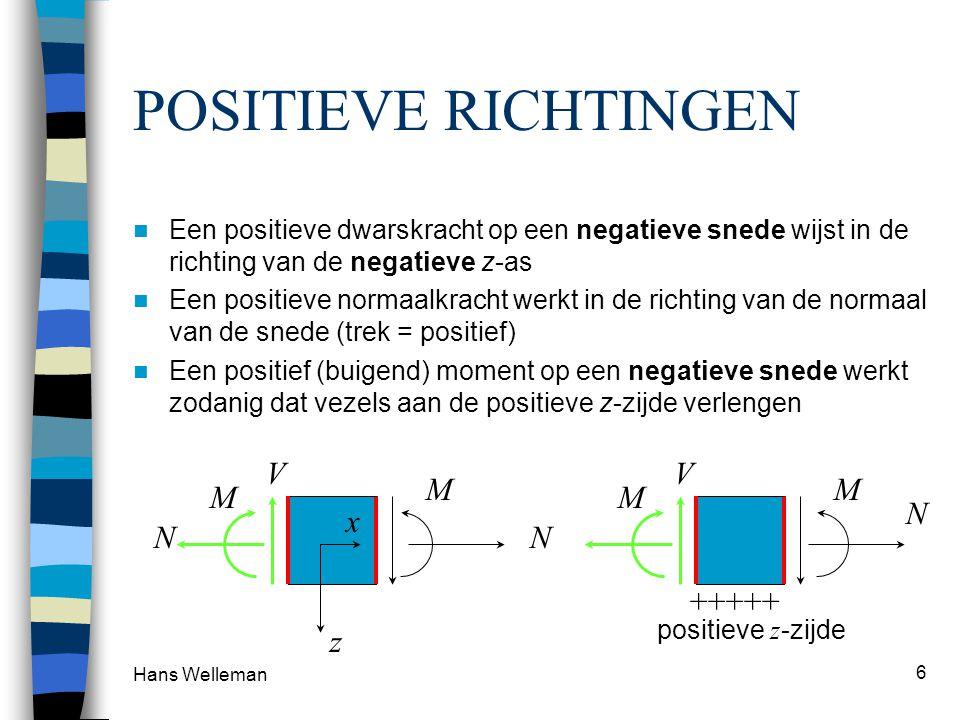 POSITIEVE RICHTINGEN V V M M M M N x N N +++++ z