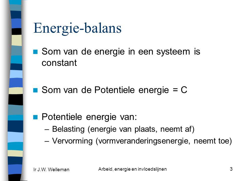 Arbeid, energie en invloedslijnen