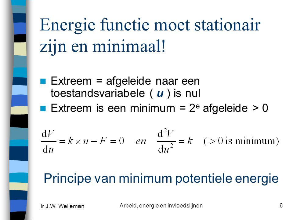 Energie functie moet stationair zijn en minimaal!
