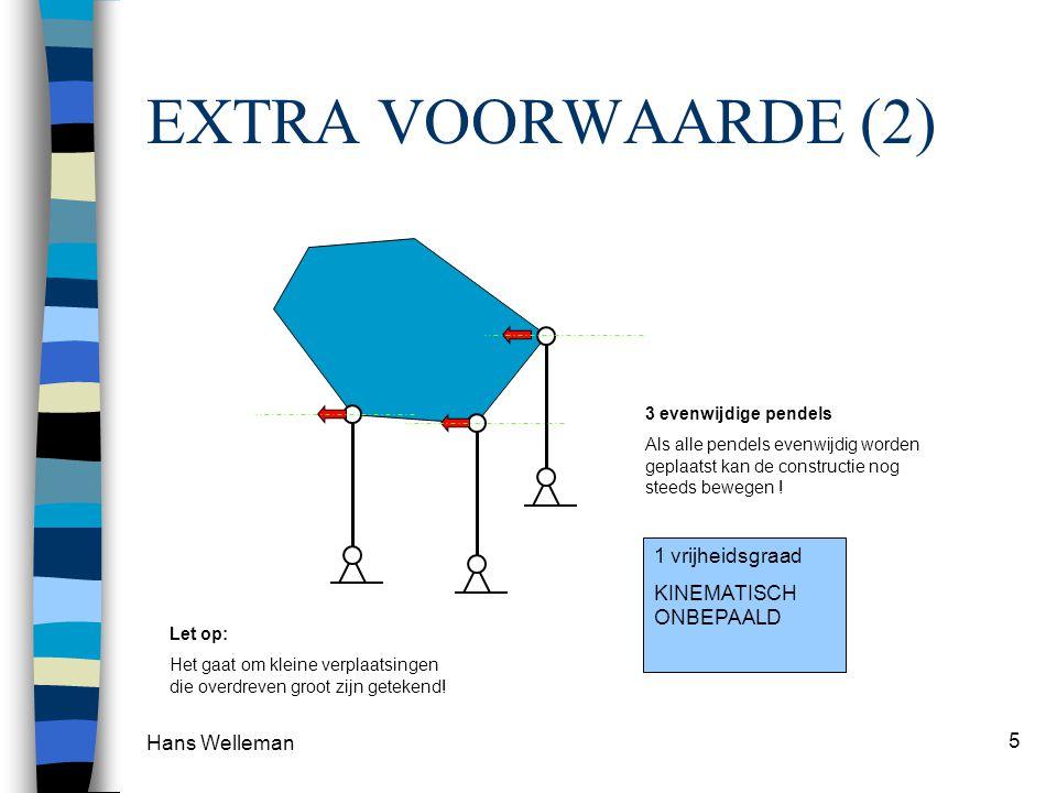 EXTRA VOORWAARDE (2) 1 vrijheidsgraad KINEMATISCH ONBEPAALD