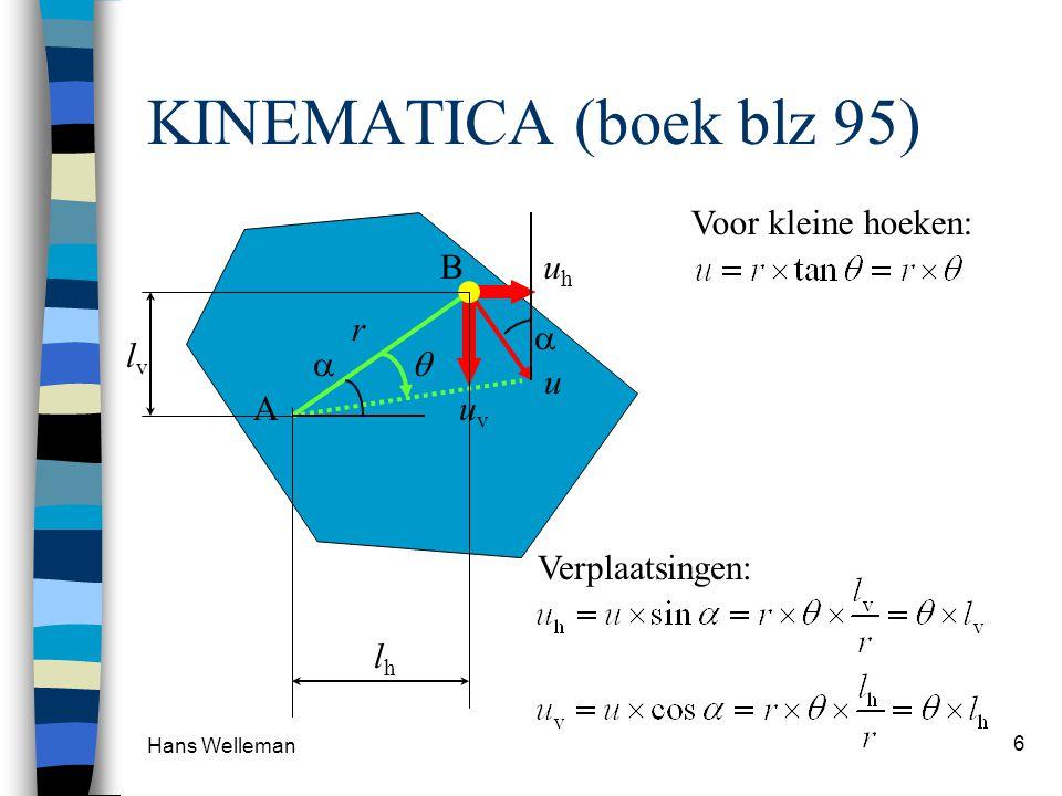 KINEMATICA (boek blz 95) Voor kleine hoeken:  r A B uh lv lh u uv  