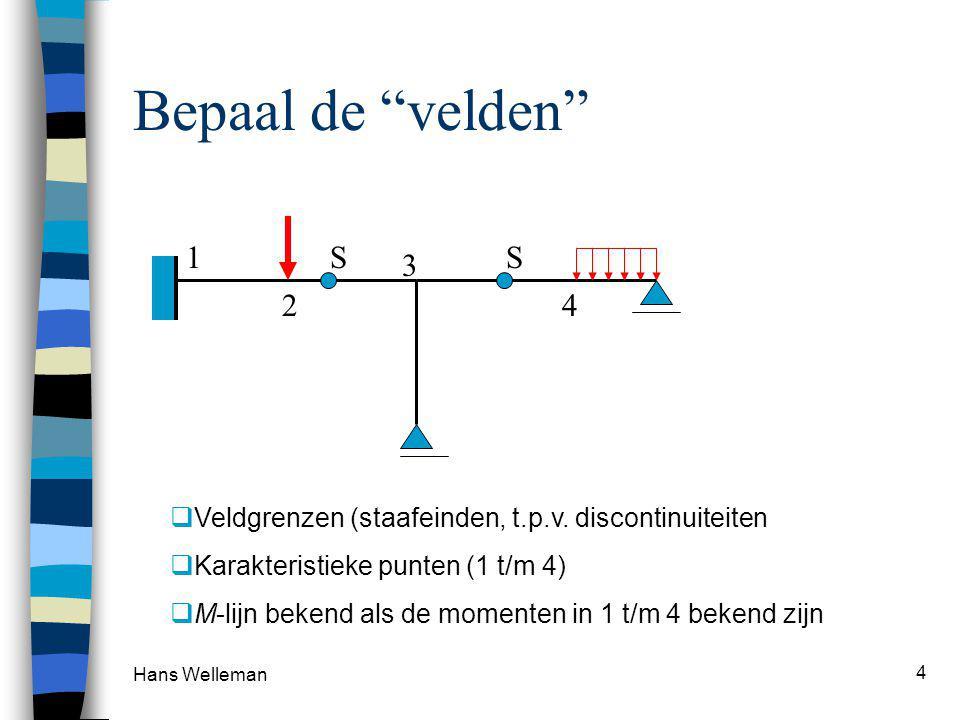 Bepaal de velden 1. 2. 3. 4. S. S. Veldgrenzen (staafeinden, t.p.v. discontinuiteiten. Karakteristieke punten (1 t/m 4)