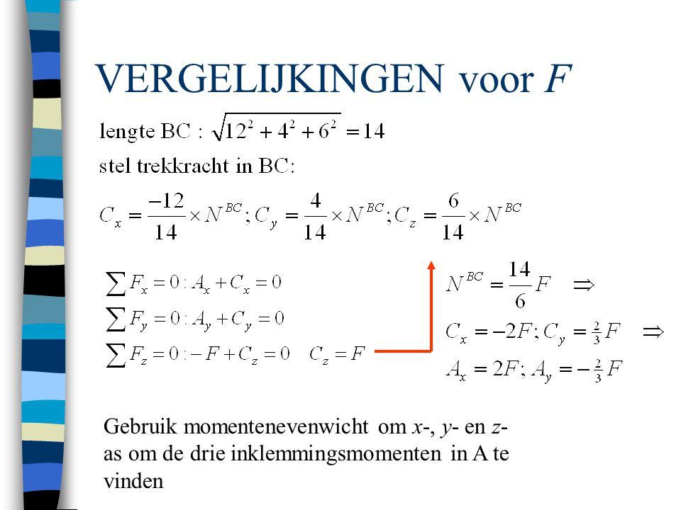VERGELIJKINGEN voor F Gebruik momentenevenwicht om x-, y- en z-as om de drie inklemmingsmomenten in A te vinden.
