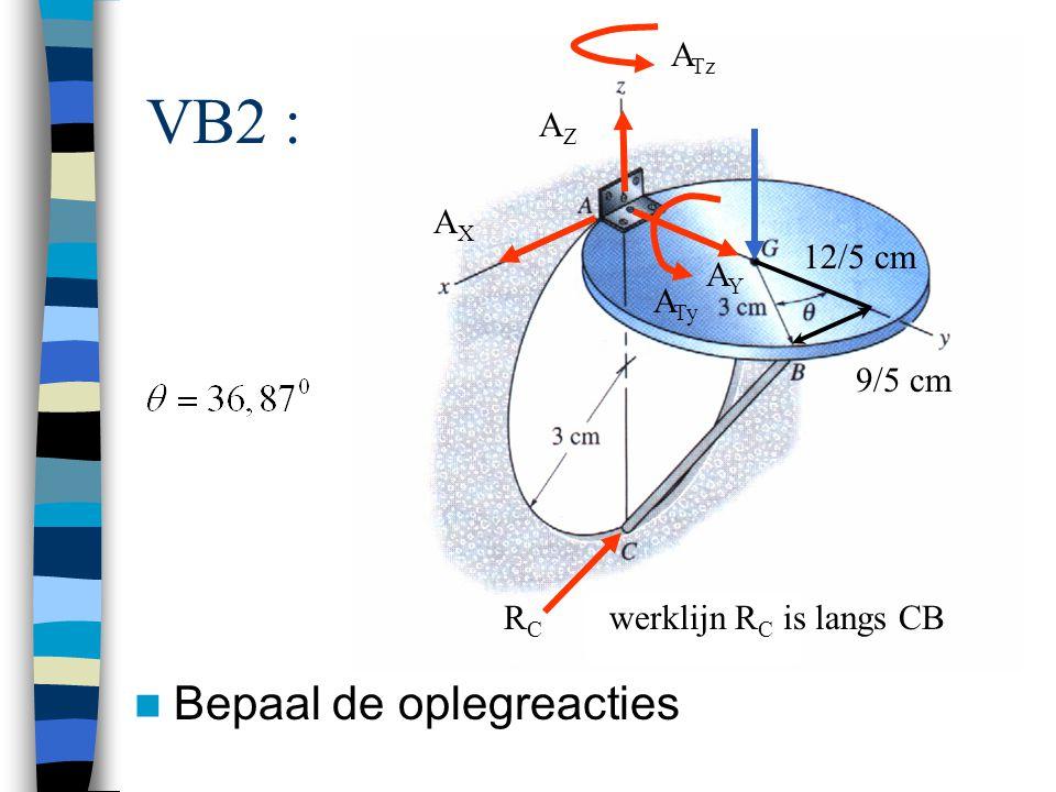 VB2 : Bepaal de oplegreacties ATz ATy AX AZ AY 12/5 cm 9/5 cm RC