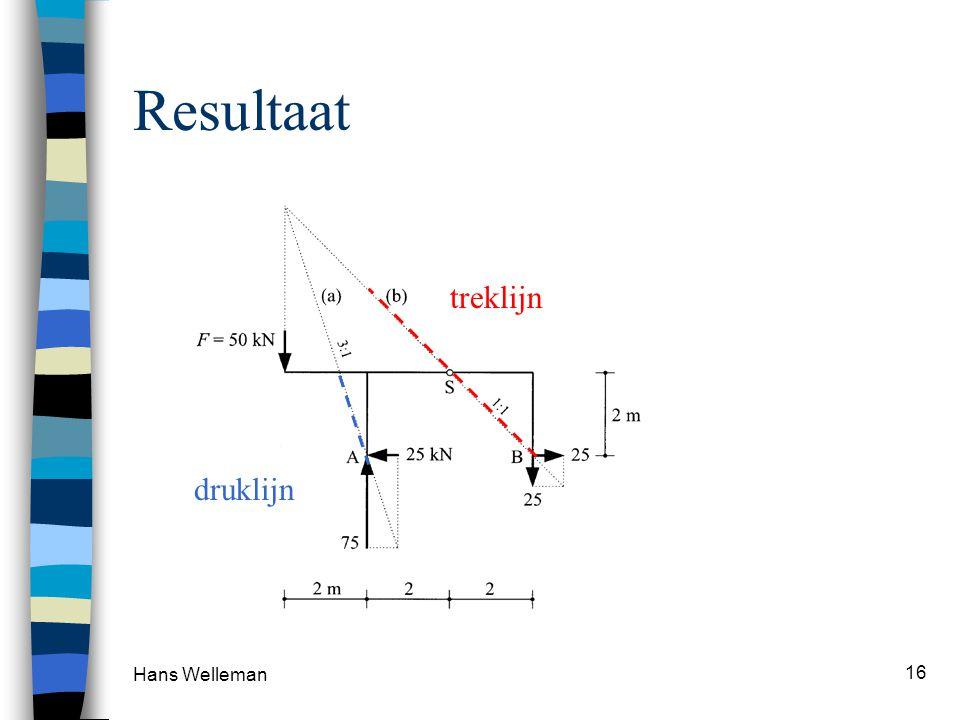 Resultaat treklijn druklijn Hans Welleman