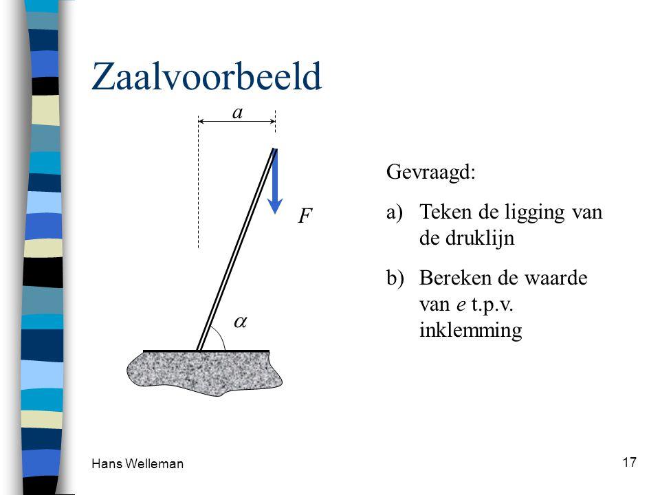 Zaalvoorbeeld a Gevraagd: Teken de ligging van de druklijn F