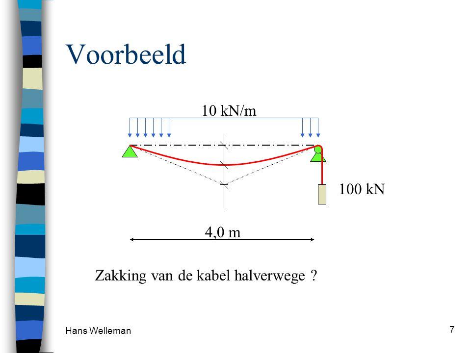 Voorbeeld 10 kN/m 100 kN 4,0 m Zakking van de kabel halverwege