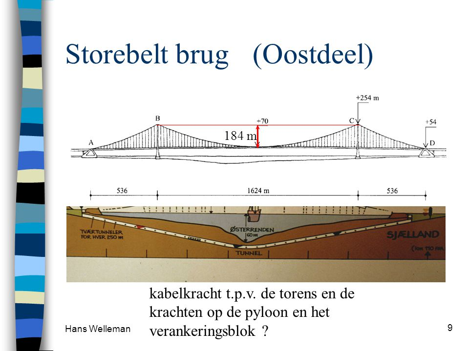 Storebelt brug (Oostdeel)